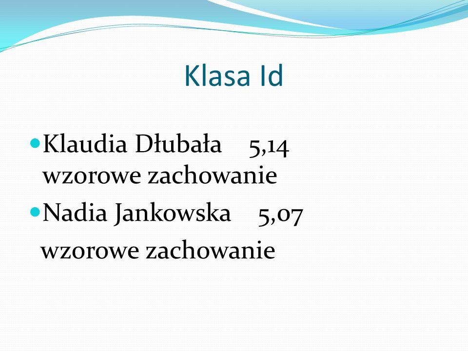 Klasa Id Klaudia Dłubała 5,14 wzorowe zachowanie Nadia Jankowska 5,07