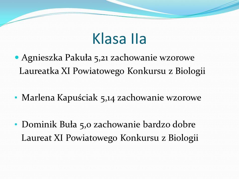 Klasa IIa Agnieszka Pakuła 5,21 zachowanie wzorowe