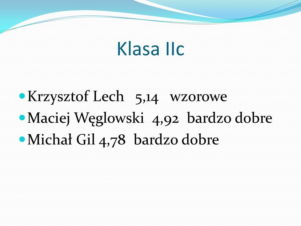 Klasa IIc Krzysztof Lech 5,14 wzorowe