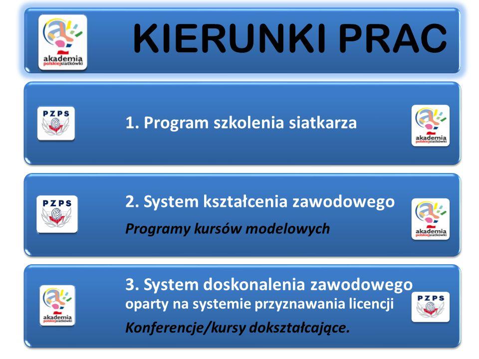 1. Program szkolenia siatkarza 2. System kształcenia zawodowego