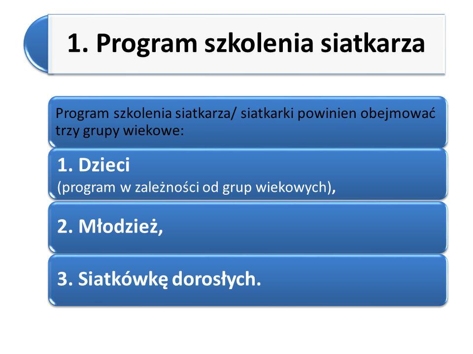 1. Program szkolenia siatkarza
