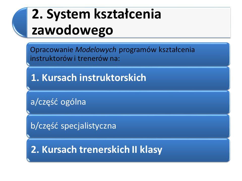 2. System kształcenia zawodowego