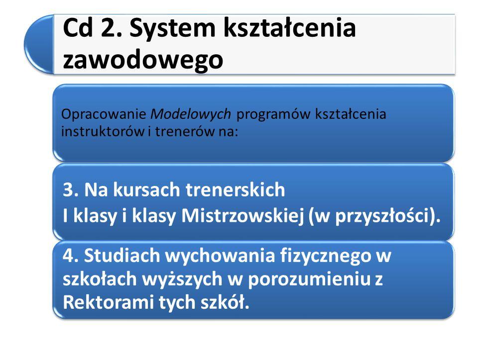 Cd 2. System kształcenia zawodowego