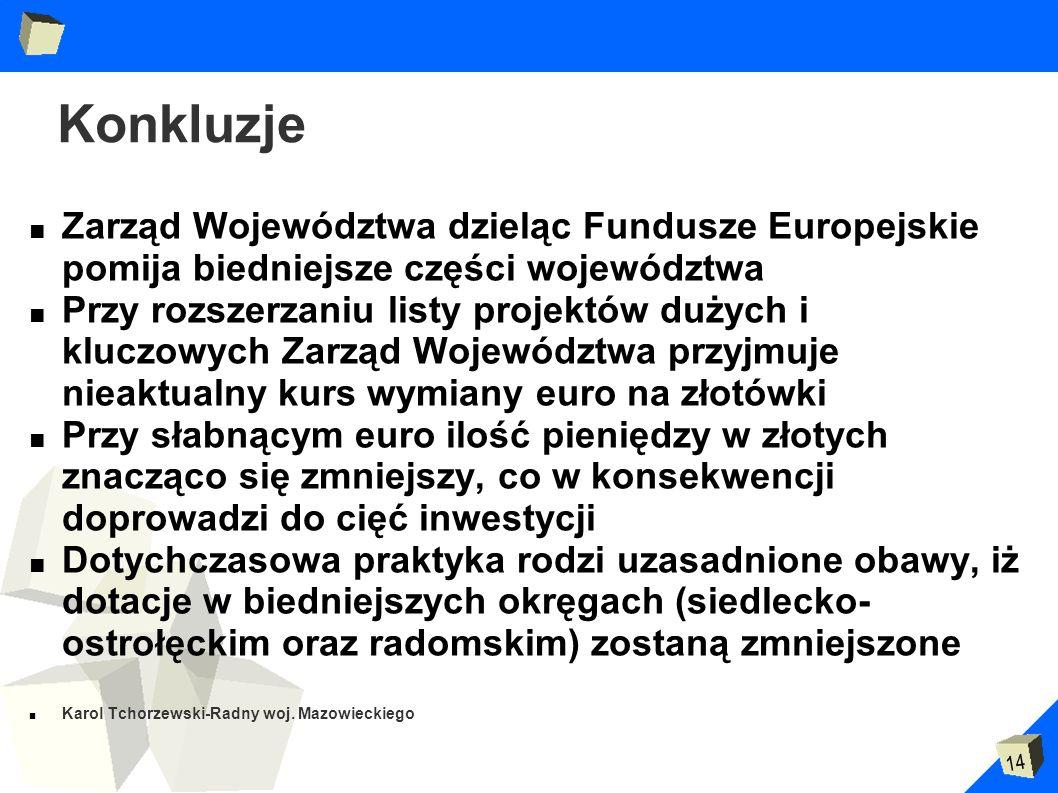 KonkluzjeZarząd Województwa dzieląc Fundusze Europejskie pomija biedniejsze części województwa.