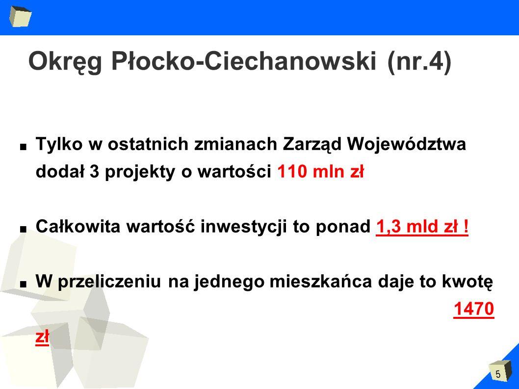 Okręg Płocko-Ciechanowski (nr.4)