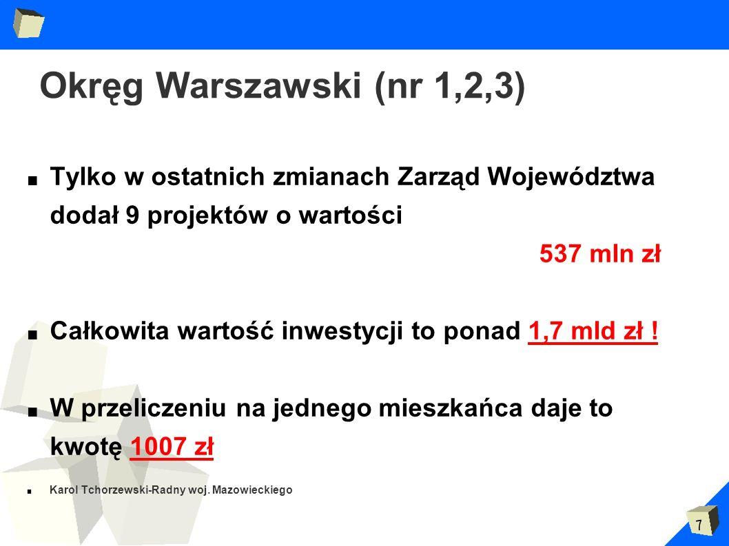 Okręg Warszawski (nr 1,2,3)