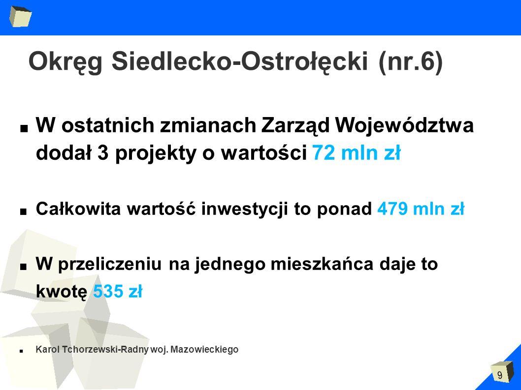 Okręg Siedlecko-Ostrołęcki (nr.6)
