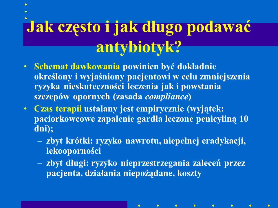 Jak często i jak długo podawać antybiotyk