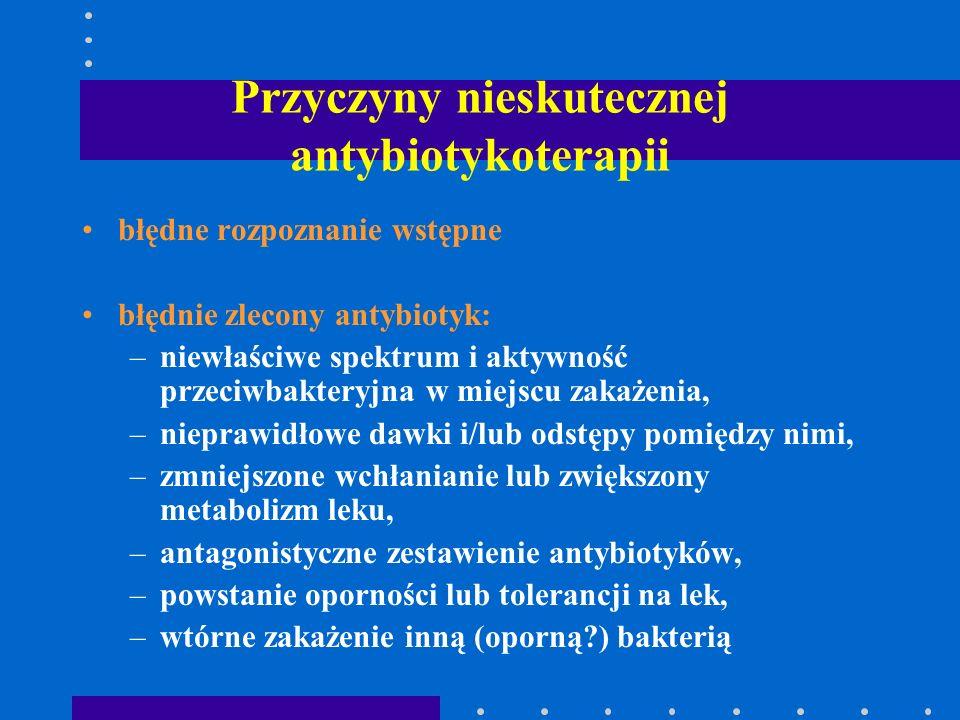 Przyczyny nieskutecznej antybiotykoterapii