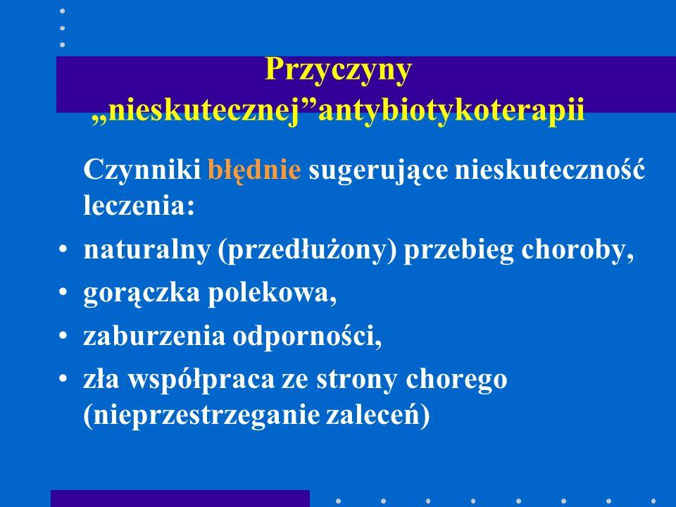 """Przyczyny """"nieskutecznej antybiotykoterapii"""