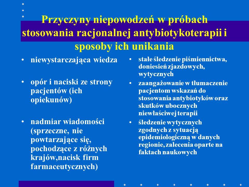 Przyczyny niepowodzeń w próbach stosowania racjonalnej antybiotykoterapii i sposoby ich unikania