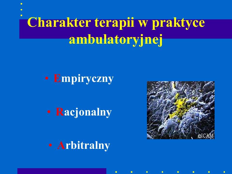 Charakter terapii w praktyce ambulatoryjnej