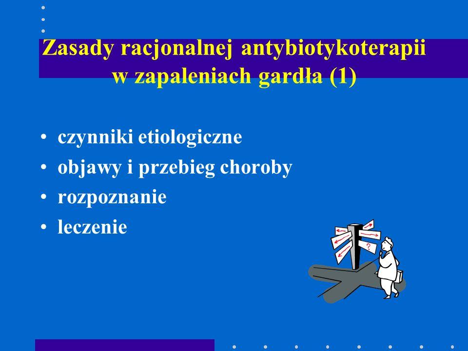 Zasady racjonalnej antybiotykoterapii w zapaleniach gardła (1)