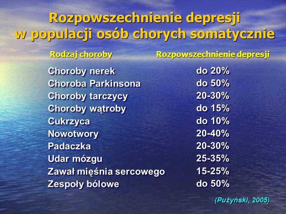 Rozpowszechnienie depresji w populacji osób chorych somatycznie