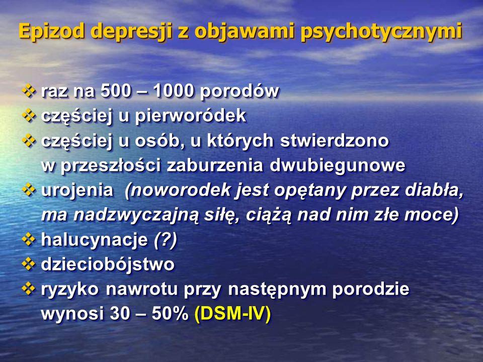 Epizod depresji z objawami psychotycznymi