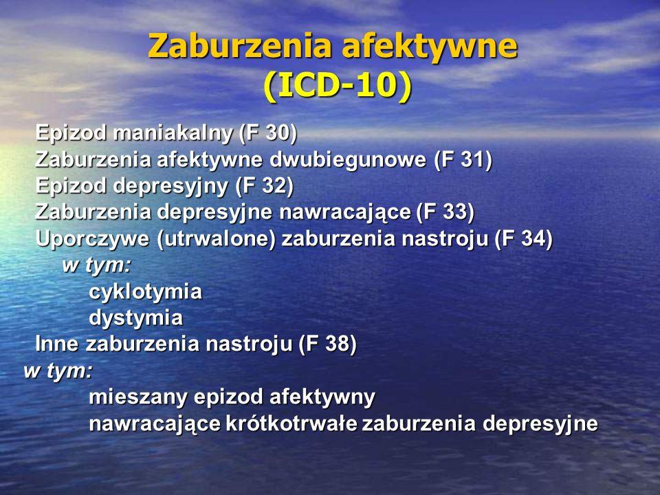 Zaburzenia afektywne (ICD-10)