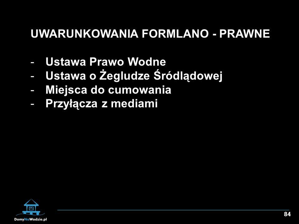 UWARUNKOWANIA FORMLANO - PRAWNE
