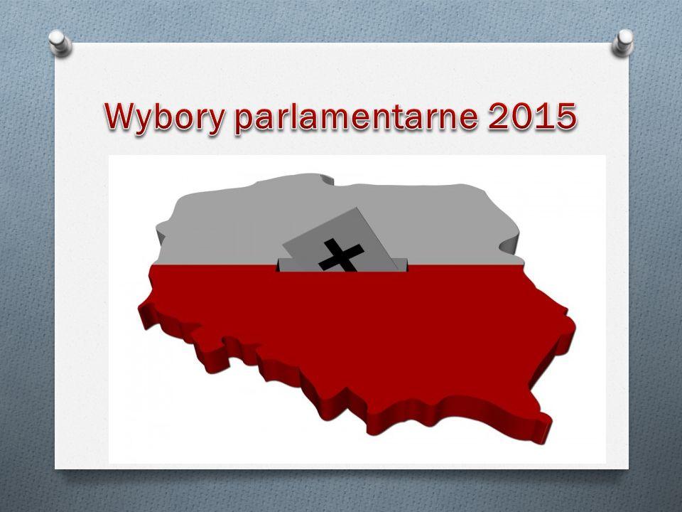 Wybory parlamentarne 2015