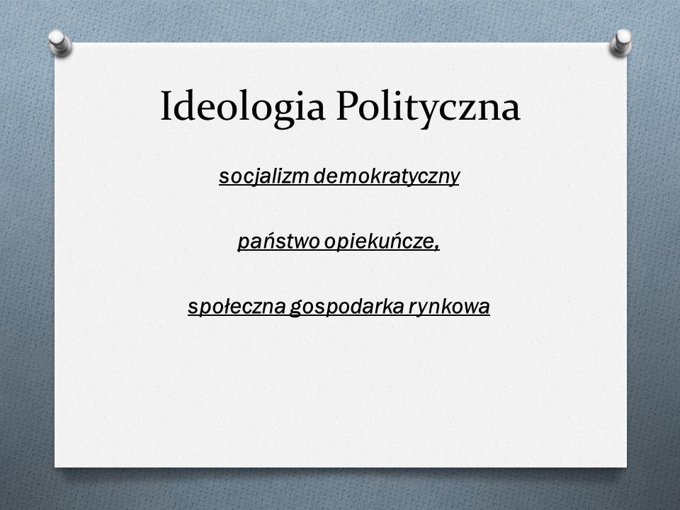 Ideologia Polityczna socjalizm demokratyczny państwo opiekuńcze, społeczna gospodarka rynkowa