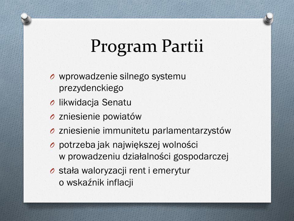 Program Partii wprowadzenie silnego systemu prezydenckiego