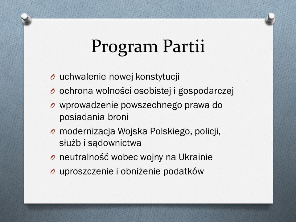 Program Partii uchwalenie nowej konstytucji