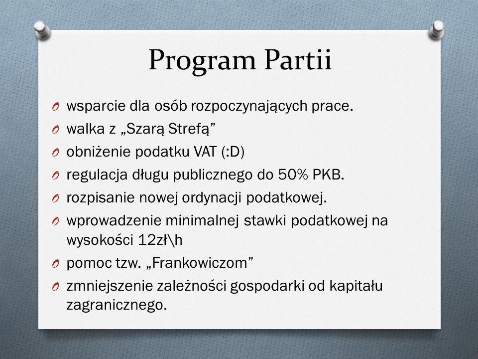 Program Partii wsparcie dla osób rozpoczynających prace.