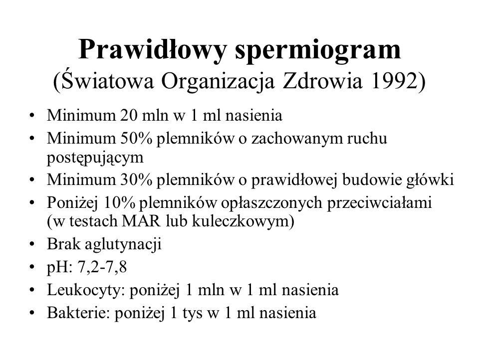 Prawidłowy spermiogram (Światowa Organizacja Zdrowia 1992)