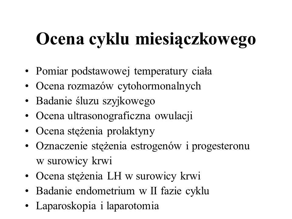 Ocena cyklu miesiączkowego