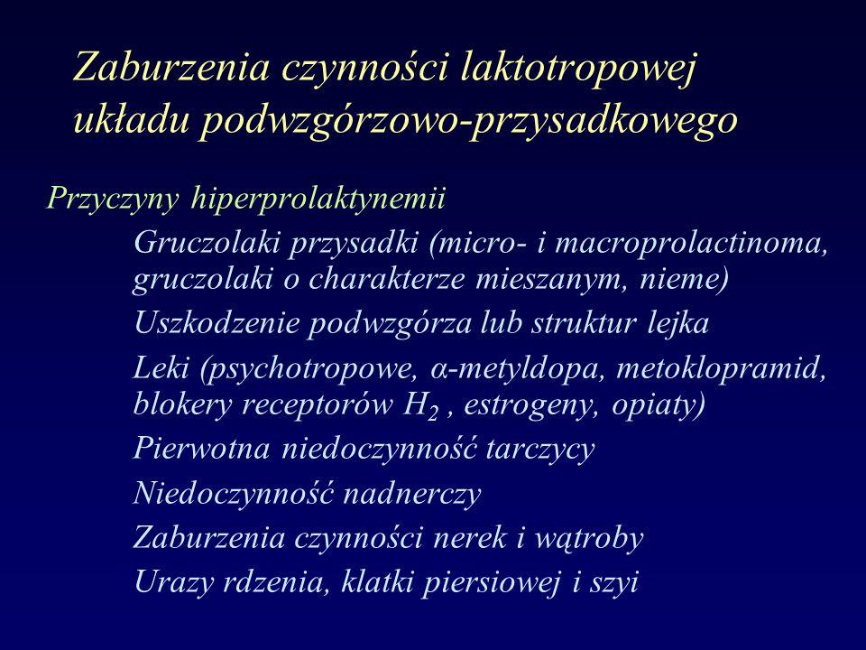 Zaburzenia czynności laktotropowej układu podwzgórzowo-przysadkowego