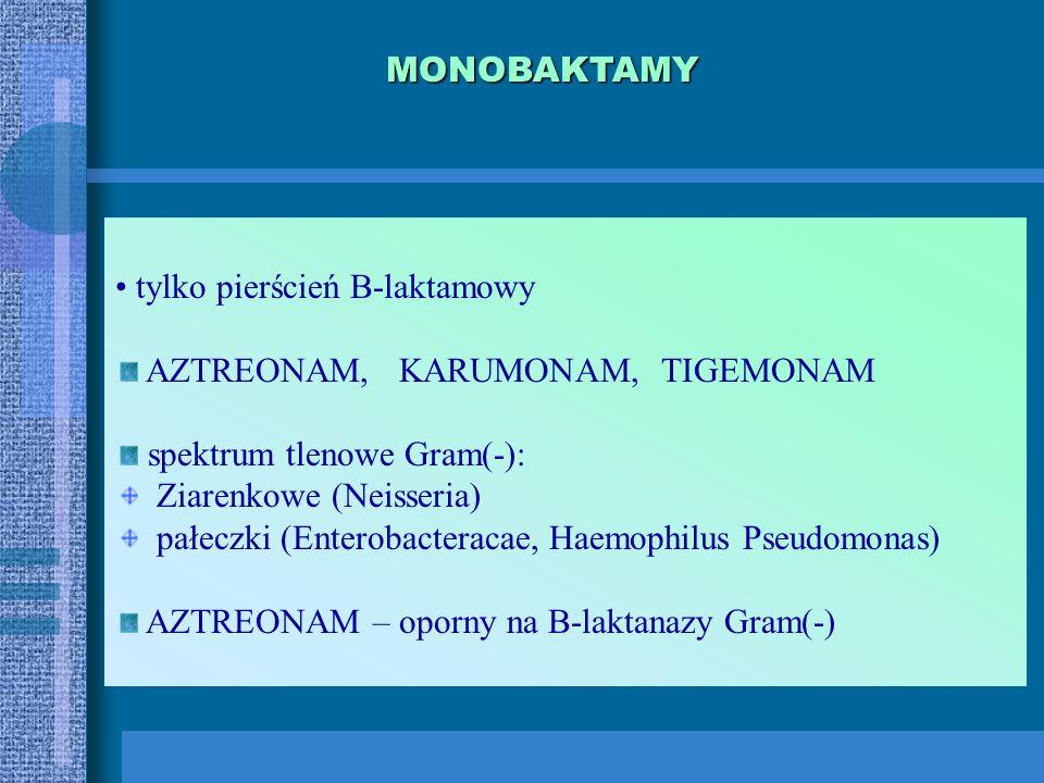 MONOBAKTAMY tylko pierścień B-laktamowy. AZTREONAM, KARUMONAM, TIGEMONAM. spektrum tlenowe Gram(-):
