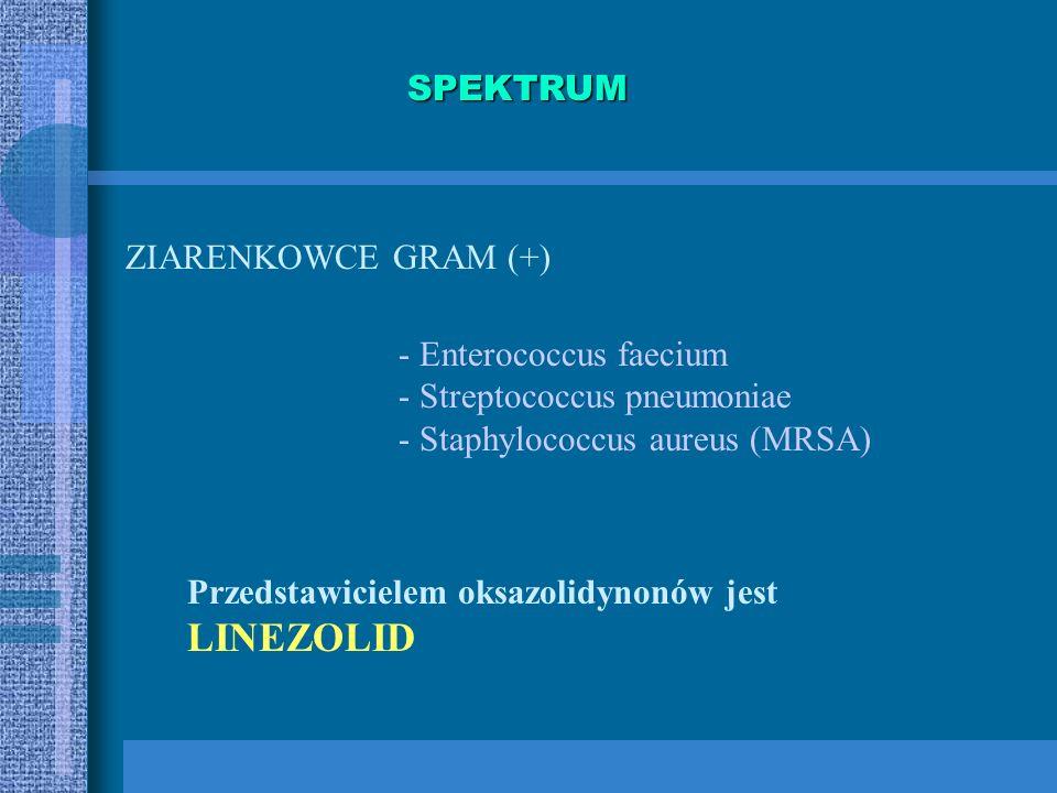 LINEZOLID SPEKTRUM ZIARENKOWCE GRAM (+) Enterococcus faecium