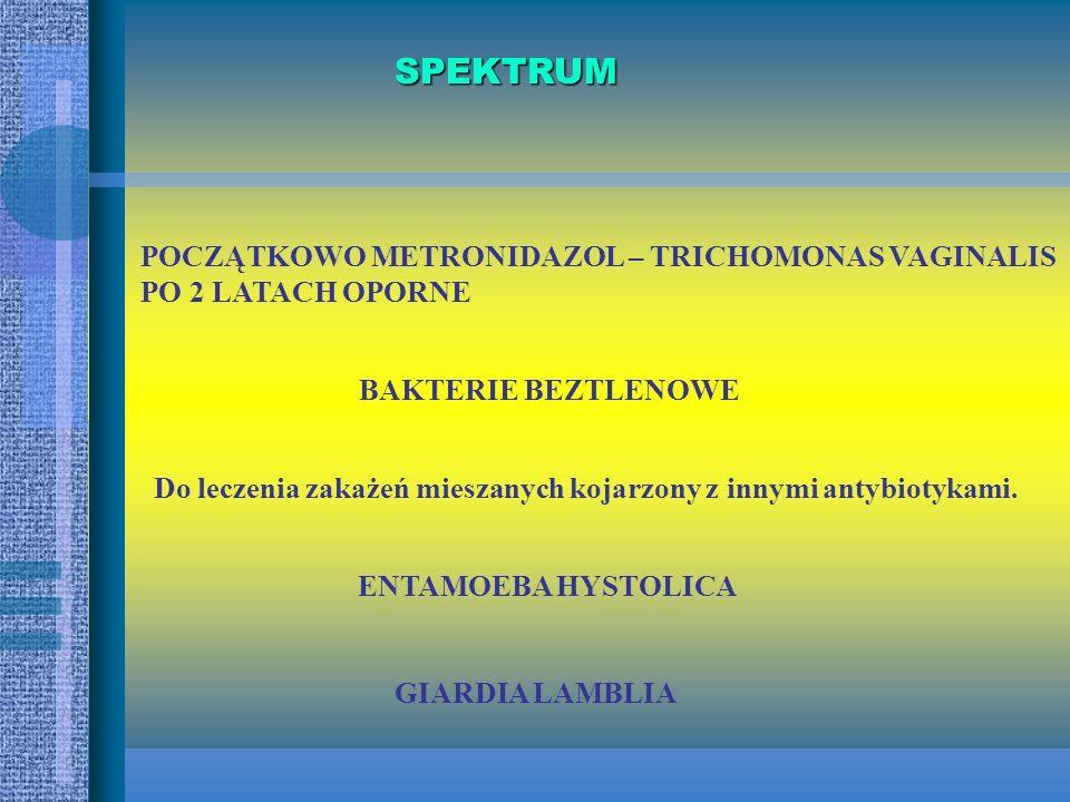 SPEKTRUM POCZĄTKOWO METRONIDAZOL – TRICHOMONAS VAGINALIS