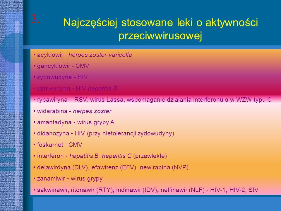 Najczęściej stosowane leki o aktywności przeciwwirusowej
