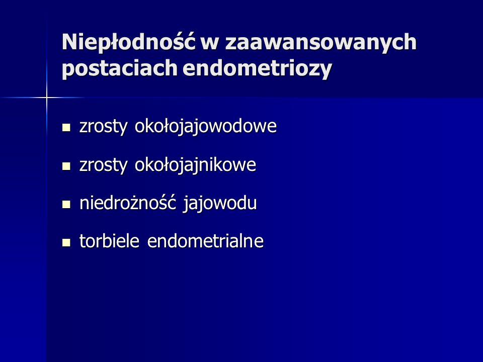 Niepłodność w zaawansowanych postaciach endometriozy