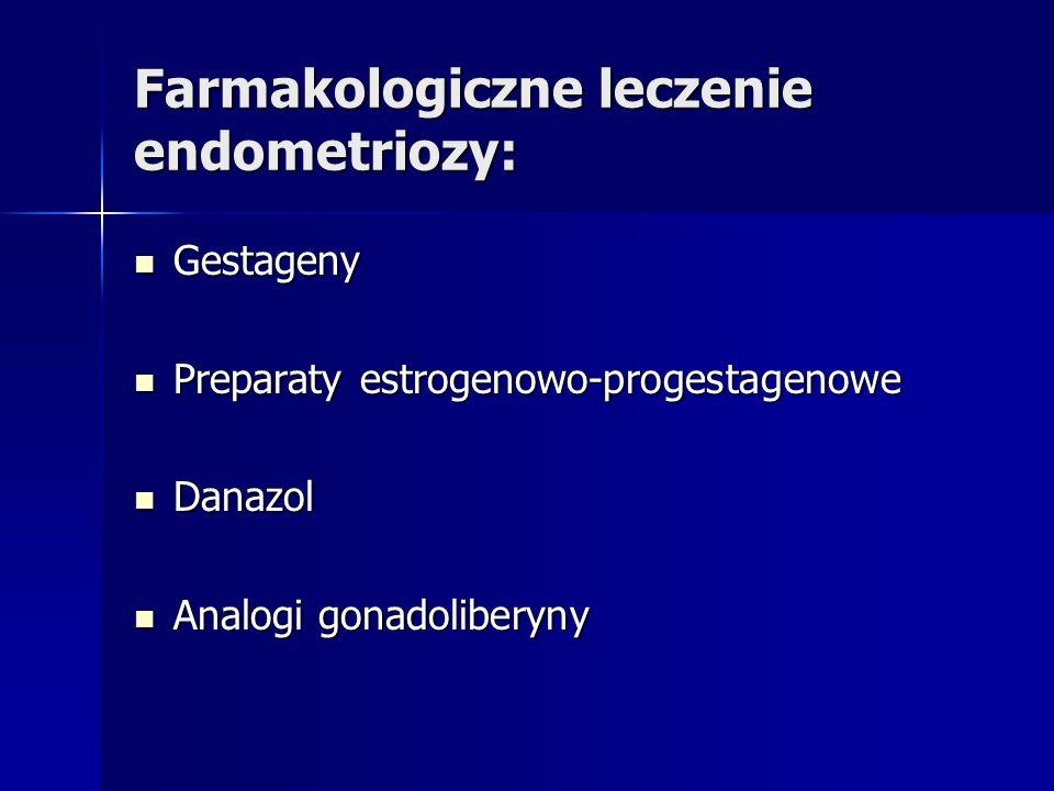 Farmakologiczne leczenie endometriozy: