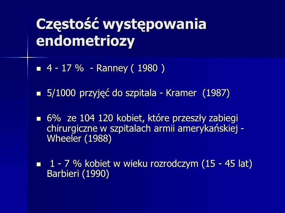 Częstość występowania endometriozy