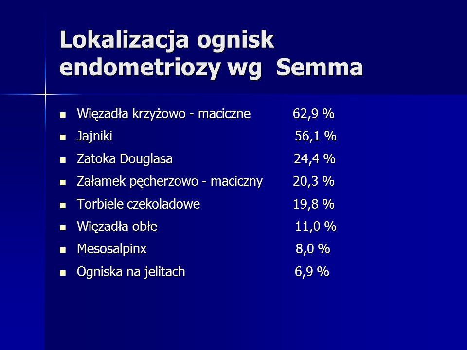 Lokalizacja ognisk endometriozy wg Semma
