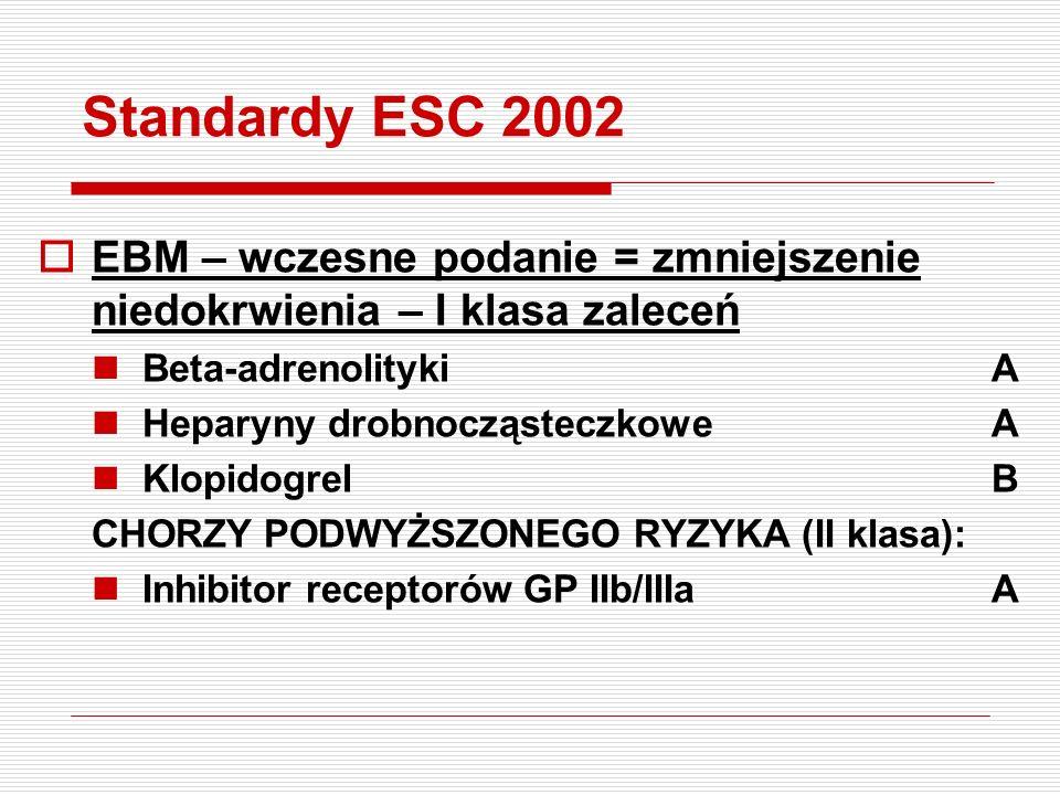 Standardy ESC 2002 EBM – wczesne podanie = zmniejszenie niedokrwienia – I klasa zaleceń. Beta-adrenolityki A.
