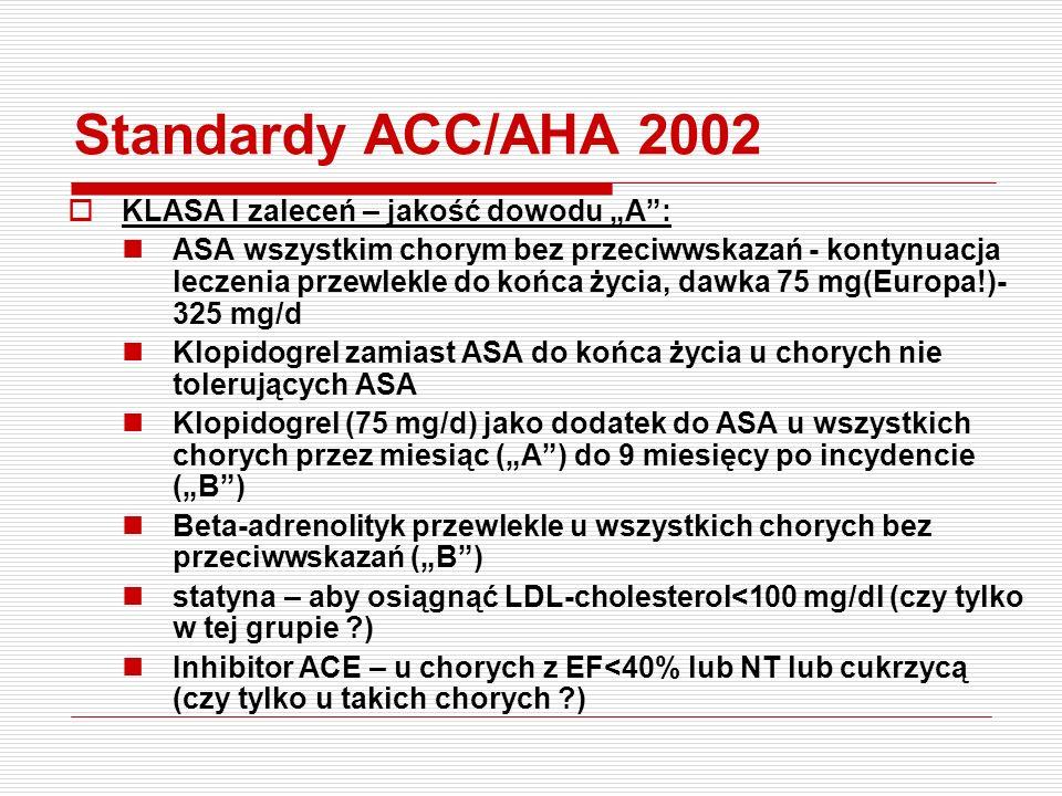 """Standardy ACC/AHA 2002 KLASA I zaleceń – jakość dowodu """"A :"""