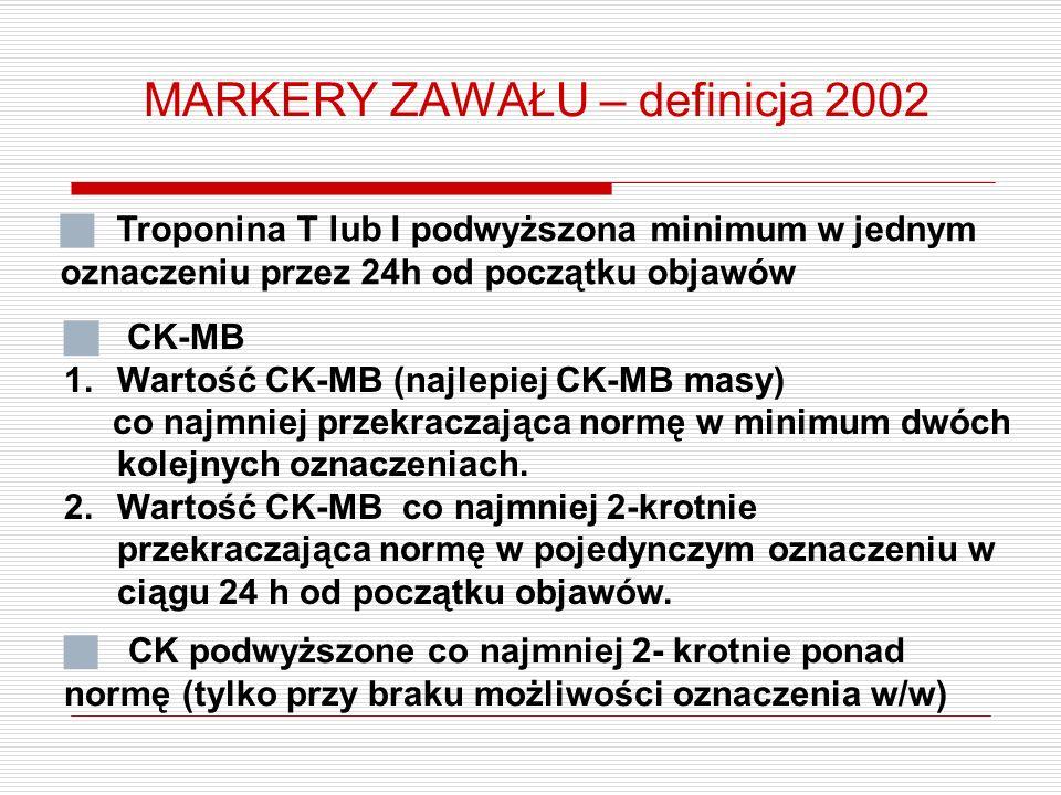 MARKERY ZAWAŁU – definicja 2002