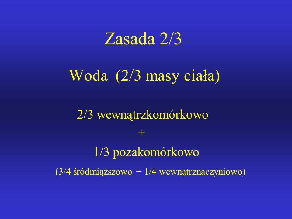 Zasada 2/3 Woda (2/3 masy ciała) 2/3 wewnątrzkomórkowo +