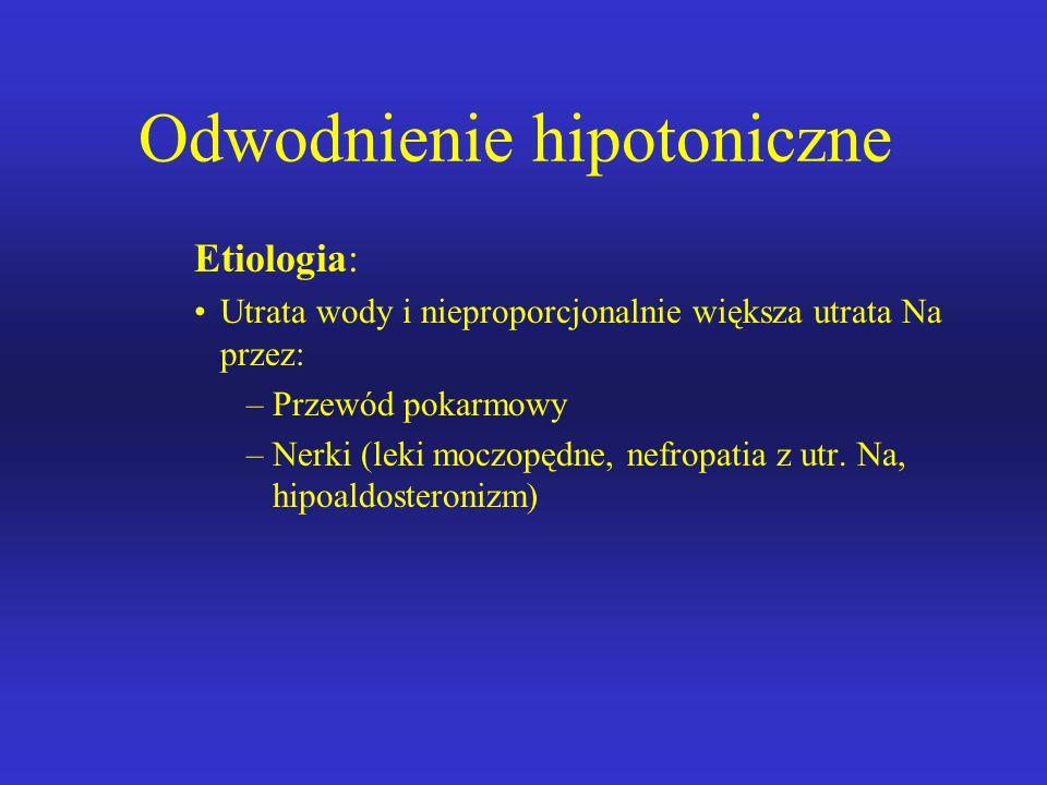 Odwodnienie hipotoniczne