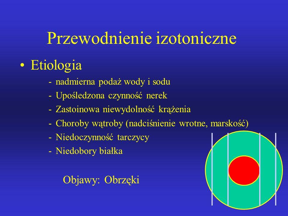 Przewodnienie izotoniczne
