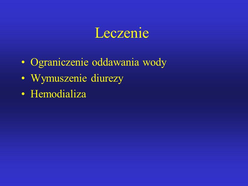 Leczenie Ograniczenie oddawania wody Wymuszenie diurezy Hemodializa