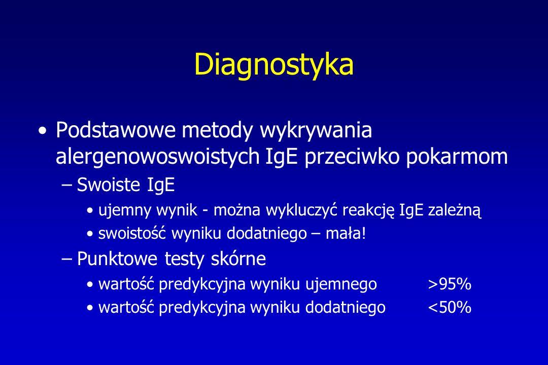 Diagnostyka Podstawowe metody wykrywania alergenowoswoistych IgE przeciwko pokarmom. Swoiste IgE.