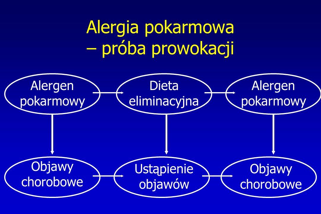 Alergia pokarmowa – próba prowokacji