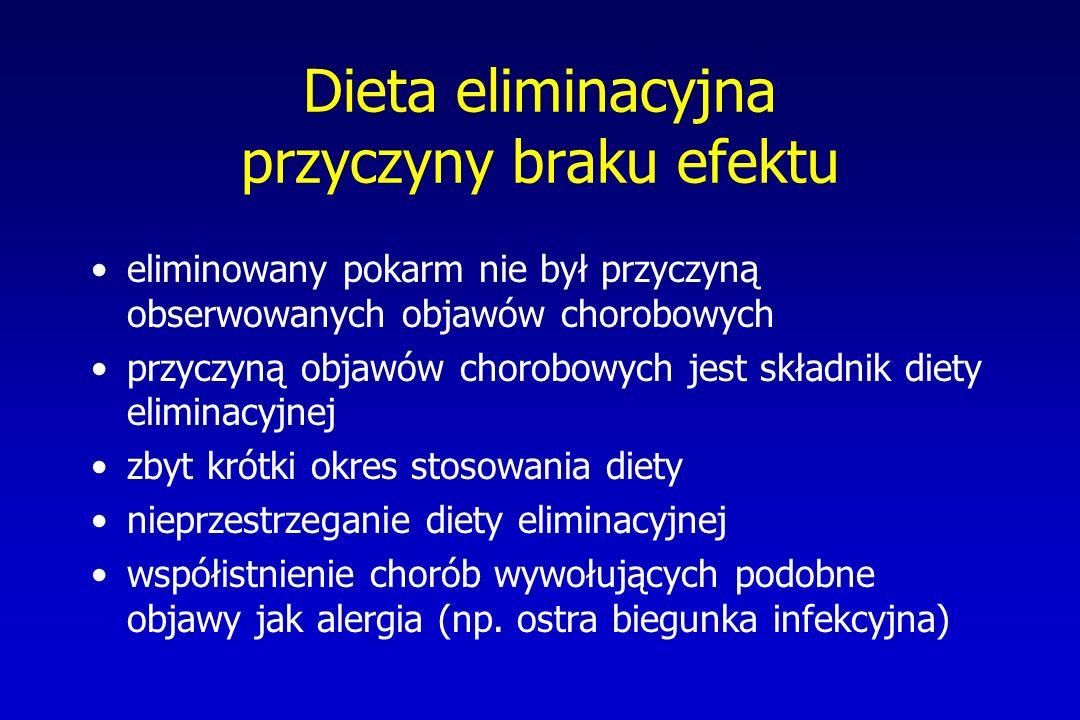Dieta eliminacyjna przyczyny braku efektu