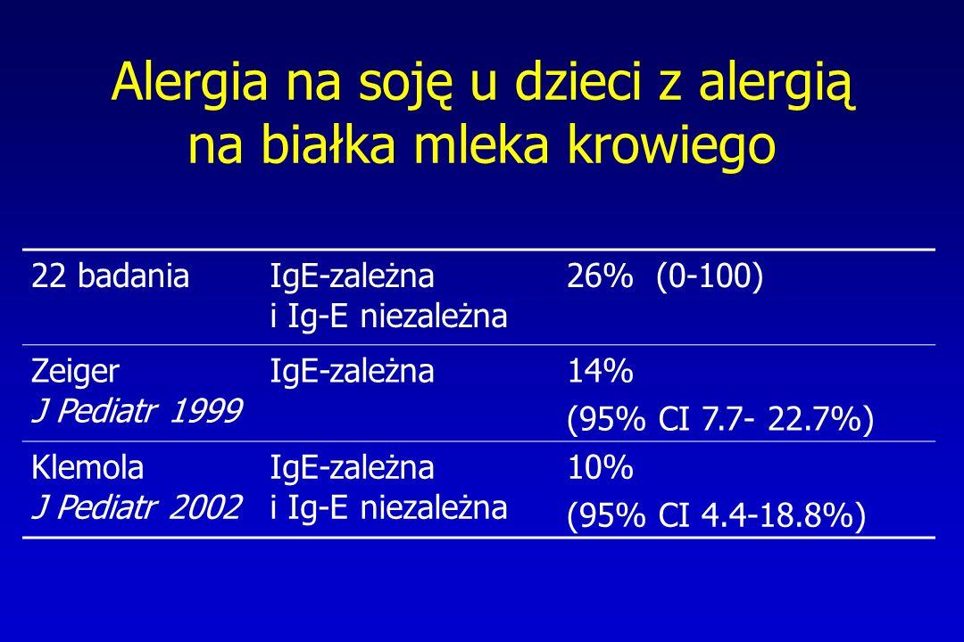 Alergia na soję u dzieci z alergią na białka mleka krowiego