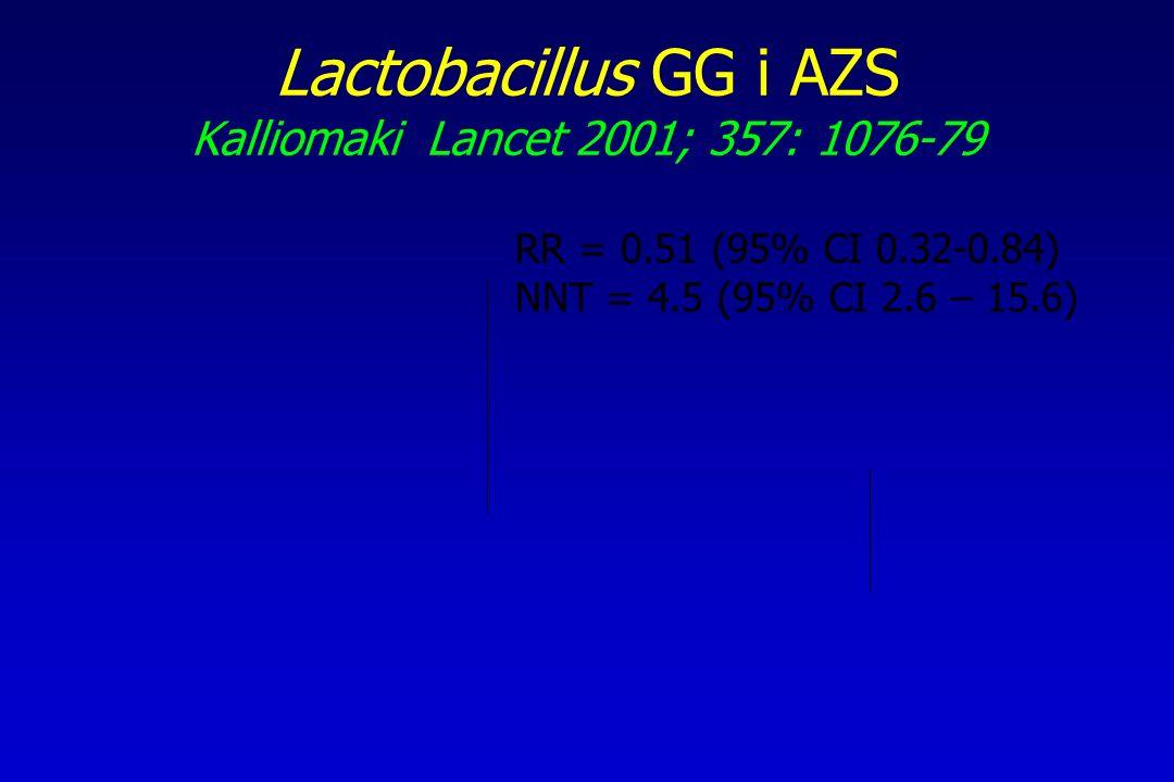 Lactobacillus GG i AZS Kalliomaki Lancet 2001; 357: 1076-79