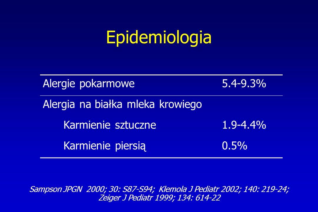 Epidemiologia Alergie pokarmowe 5.4-9.3%